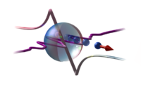 The waveform-controlled laser pulse creates a plasmon-enhanced near-field that drives the forward acceleration of an electron during its passage through the nanometer-sized metal cluster.